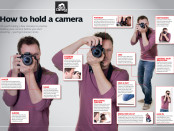 How-To-Use-a-DSLR-Camera